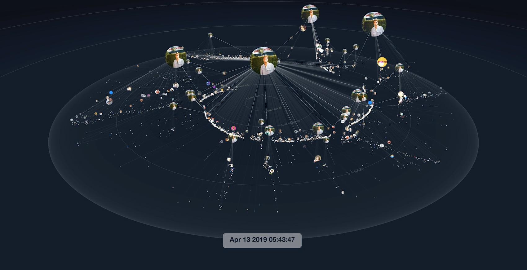 dataviz of Twitter conversation initiated by NBA player Kyle Kuzma